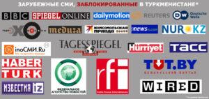Qurium: В Туркменистане заблокированы десятки зарубежных СМИ и соцсетей