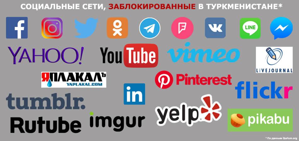 В Туркменистане доступ в интернет сведен до минимума