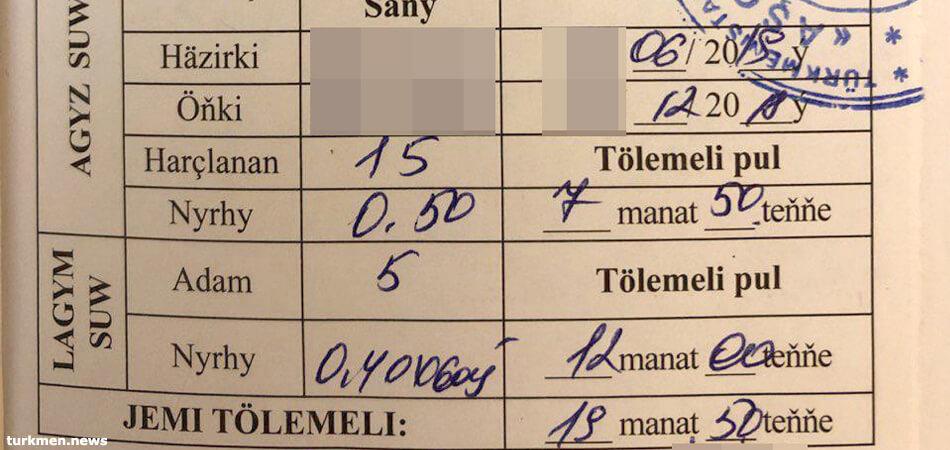 Туркменистан: С нового года сдавать счетчики на проверку нужно раз в 4 года