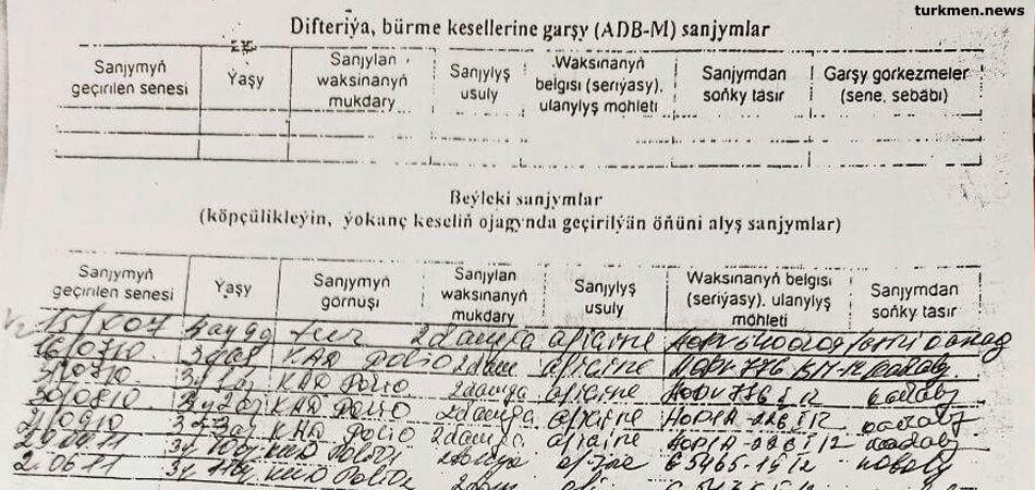 Туркменистан: Школьникам проводят вакцинацию, работают комиссии от минздрава