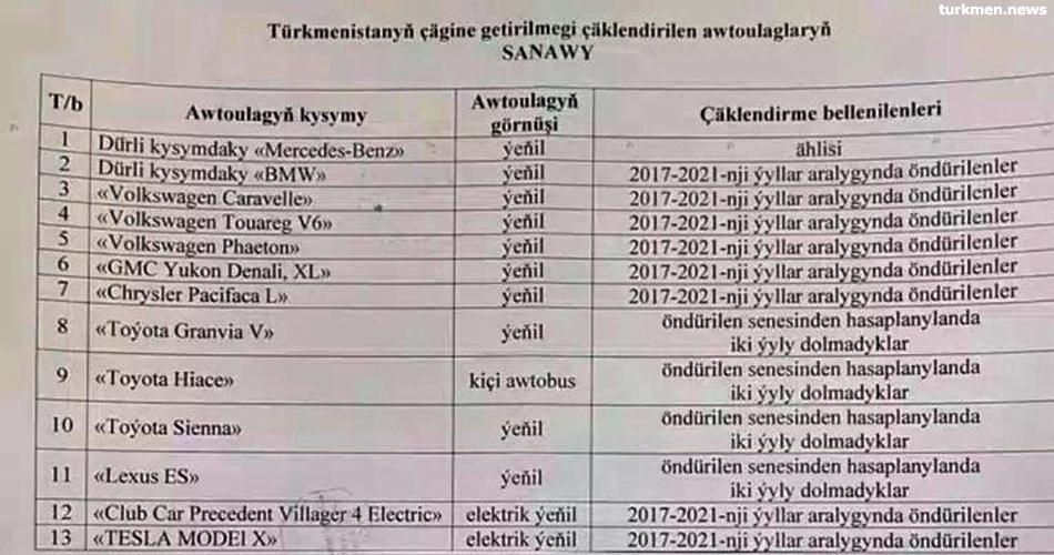 Туркменистан запретил ввоз всех моделей Mercedes и ряда других марок авто